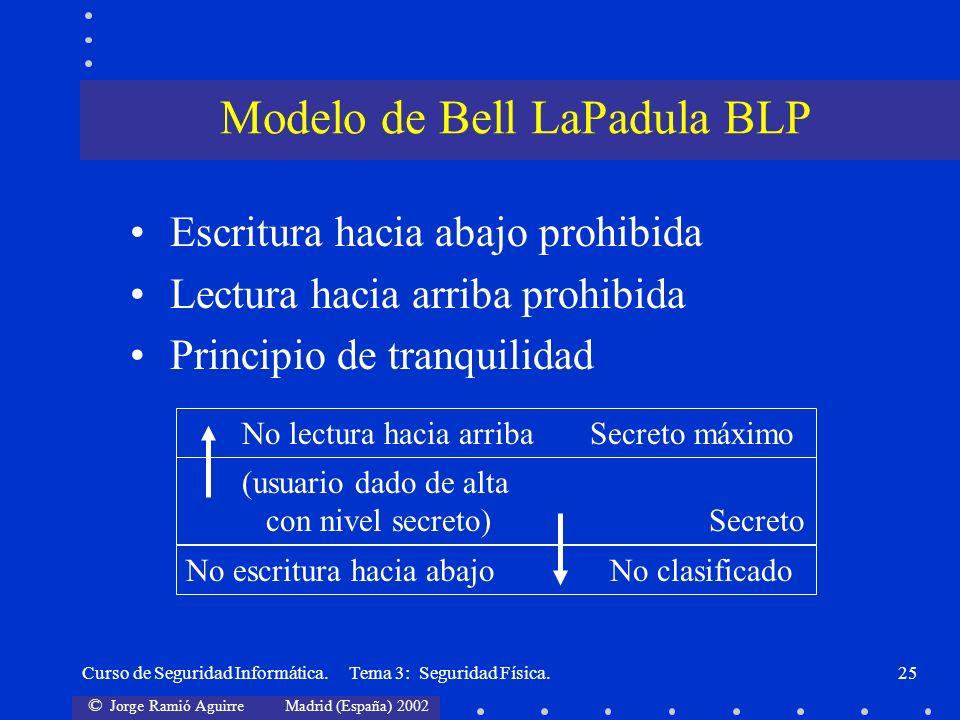 © Jorge Ramió Aguirre Madrid (España) 2002 Curso de Seguridad Informática. Tema 3: Seguridad Física.25 Escritura hacia abajo prohibida Lectura hacia a