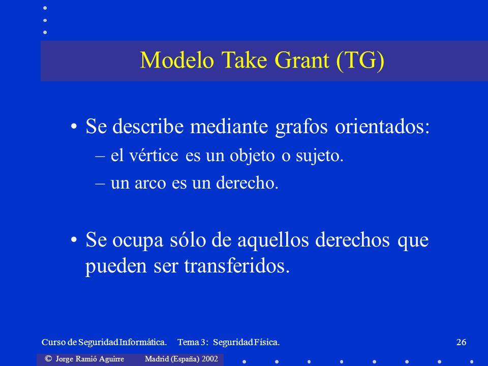© Jorge Ramió Aguirre Madrid (España) 2002 Curso de Seguridad Informática. Tema 3: Seguridad Física.26 Se describe mediante grafos orientados: –el vér