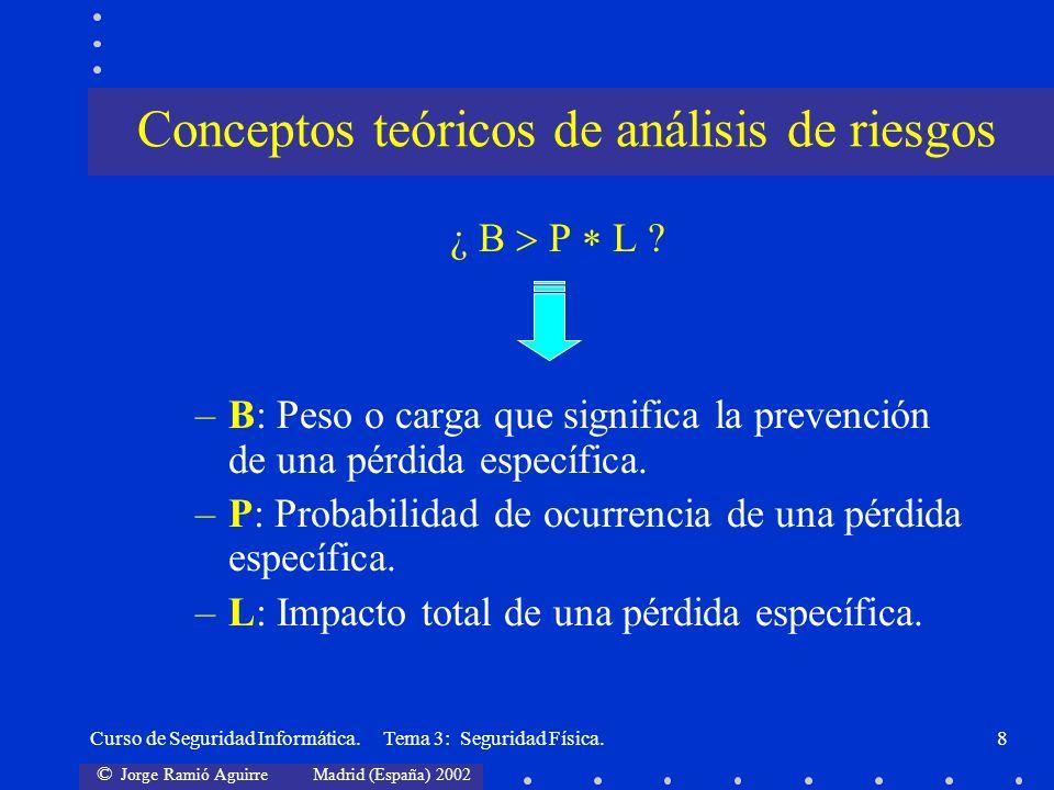 © Jorge Ramió Aguirre Madrid (España) 2002 Curso de Seguridad Informática. Tema 3: Seguridad Física.8 ¿ B P L ? –B: Peso o carga que significa la prev