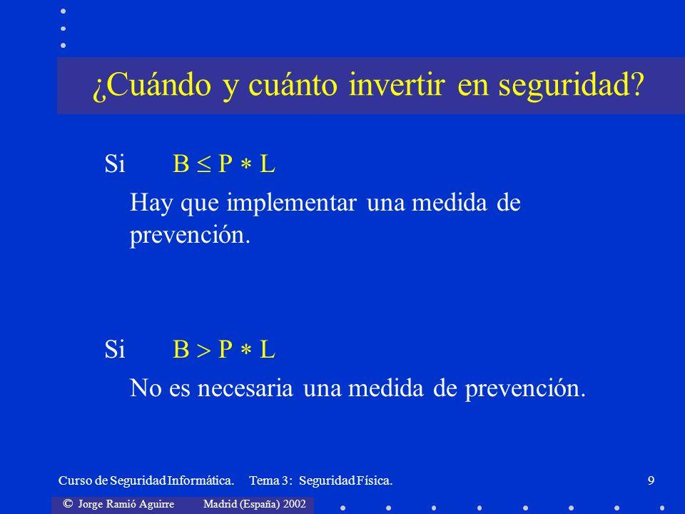 © Jorge Ramió Aguirre Madrid (España) 2002 Curso de Seguridad Informática. Tema 3: Seguridad Física.9 SiB P L Hay que implementar una medida de preven