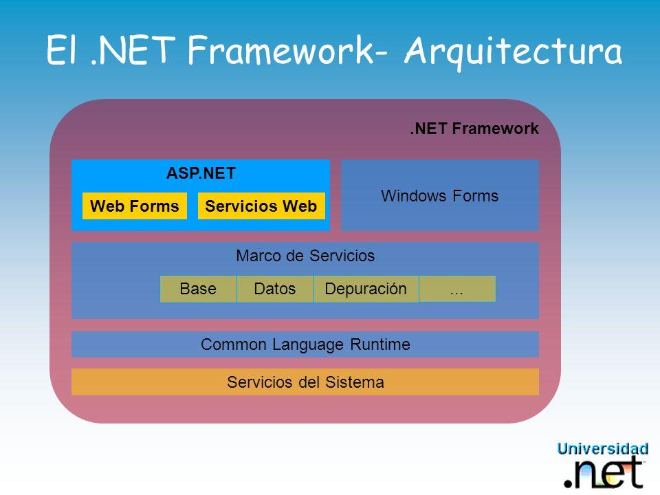 El.NET Framework- Arquitectura.NET Framework Servicios del Sistema Common Language Runtime ASP.NET Web FormsServicios Web Windows Forms Marco de Servi