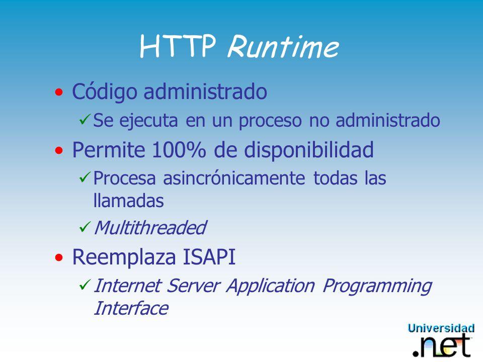 HTTP Runtime Código administrado Se ejecuta en un proceso no administrado Permite 100% de disponibilidad Procesa asincrónicamente todas las llamadas M