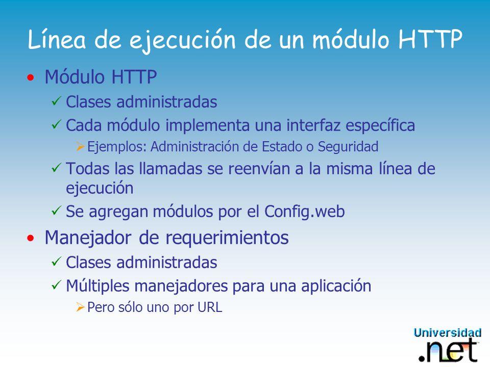 Línea de ejecución de un módulo HTTP Módulo HTTP Clases administradas Cada módulo implementa una interfaz específica Ejemplos: Administración de Estad