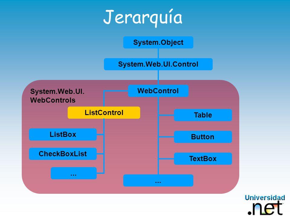 Jerarquía System.Web.UI. WebControls ListControl ListBox CheckBoxList Button Table WebControl System.Web.UI.Control System.Object TextBox...