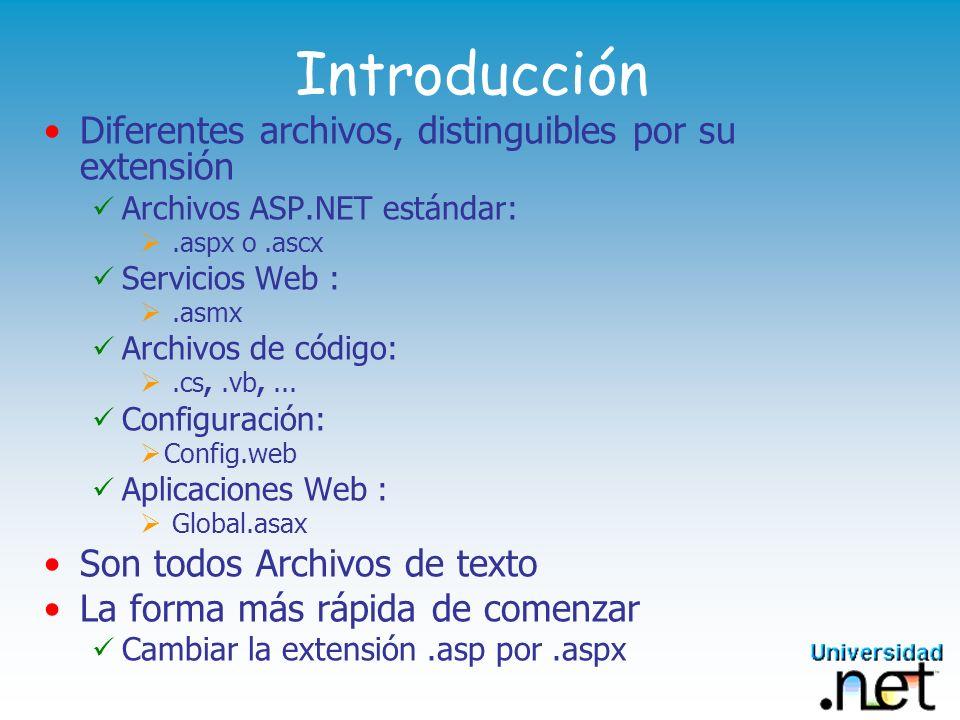 Introducción Diferentes archivos, distinguibles por su extensión Archivos ASP.NET estándar:.aspx o.ascx Servicios Web :.asmx Archivos de código:.cs,.v