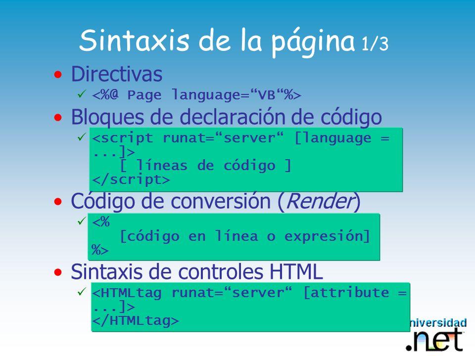 Sintaxis de la página 1/3 Directivas Bloques de declaración de código [ líneas de código ] Código de conversión (Render) Sintaxis de controles HTML