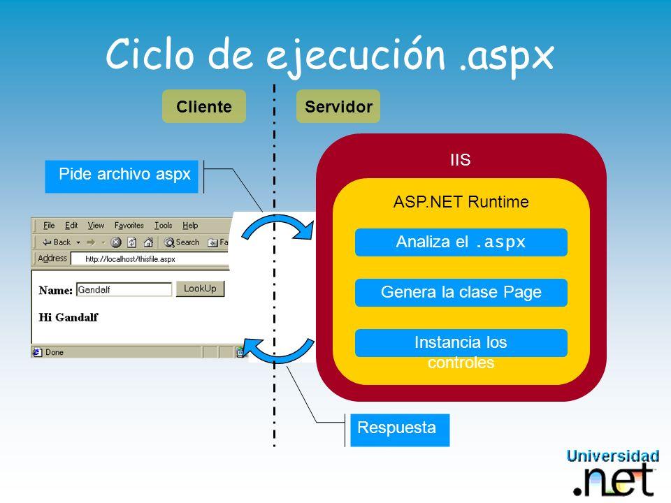 Ciclo de ejecución.aspx IIS ASP.NET Runtime Instancia los controles Analiza el.aspx Genera la clase Page Pide archivo aspx Respuesta ClienteServidor