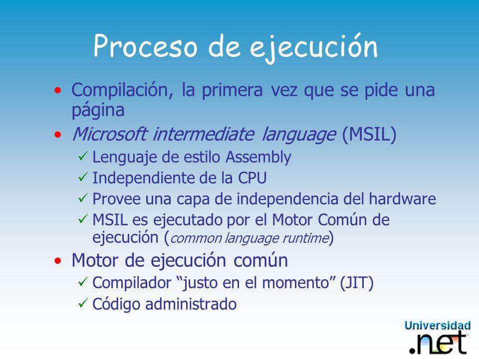 Proceso de ejecución Compilación, la primera vez que se pide una página Microsoft intermediate language (MSIL) Lenguaje de estilo Assembly Independien