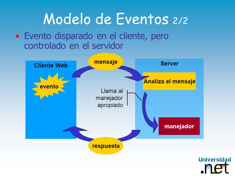 Modelo de Eventos 2/2 Evento disparado en el cliente, pero controlado en el servidor Server Cliente Web Analiza el mensaje evento manejador mensaje re