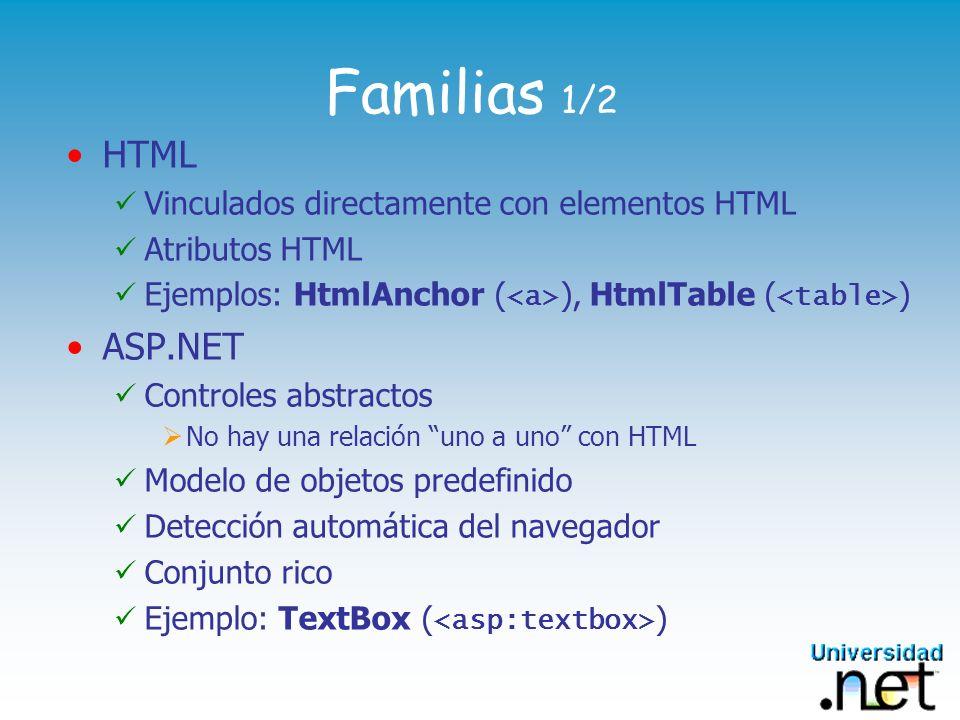 Familias 1/2 HTML Vinculados directamente con elementos HTML Atributos HTML Ejemplos: HtmlAnchor ( ), HtmlTable ( ) ASP.NET Controles abstractos No ha