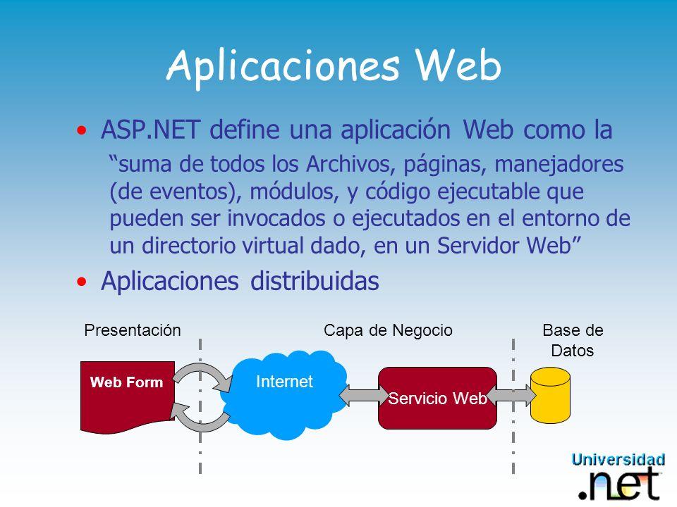 Aplicaciones Web ASP.NET define una aplicación Web como la suma de todos los Archivos, páginas, manejadores (de eventos), módulos, y código ejecutable