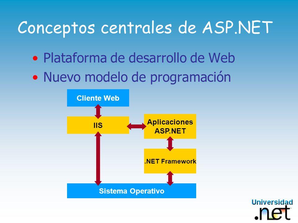 Conceptos centrales de ASP.NET Separar presentación de lógica del negocio Usar servicios provistos por el.NET Framework El código es compilado la primera vez que se accede a una página Administración de estado Utilización de cualquier lenguaje Integración entre varios ¡Actualizar archivos mientras se está ejecutando la aplicación!