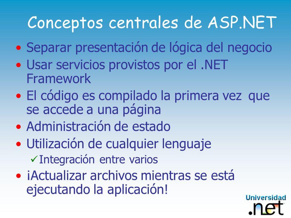 Conceptos centrales de ASP.NET Separar presentación de lógica del negocio Usar servicios provistos por el.NET Framework El código es compilado la prim