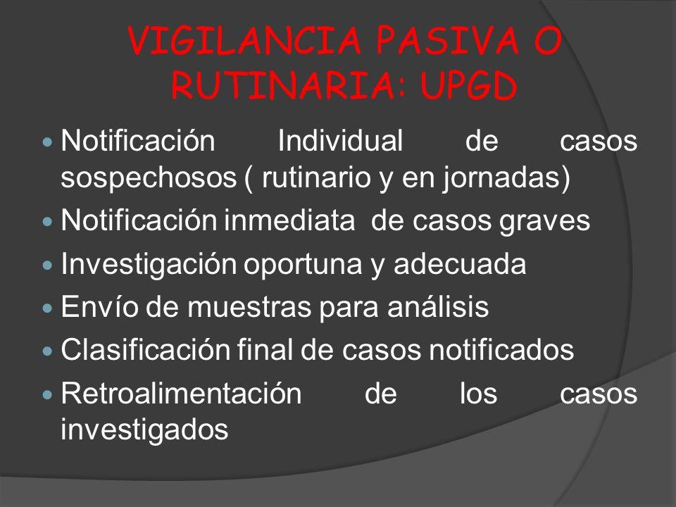 VIGILANCIA PASIVA O RUTINARIA: UPGD Notificación Individual de casos sospechosos ( rutinario y en jornadas) Notificación inmediata de casos graves Inv