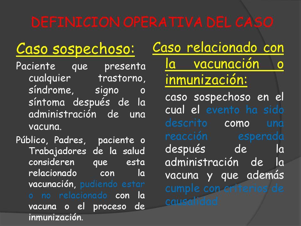 DEFINICION OPERATIVA DEL CASO Caso sospechoso: Paciente que presenta cualquier trastorno, síndrome, signo o síntoma después de la administración de un