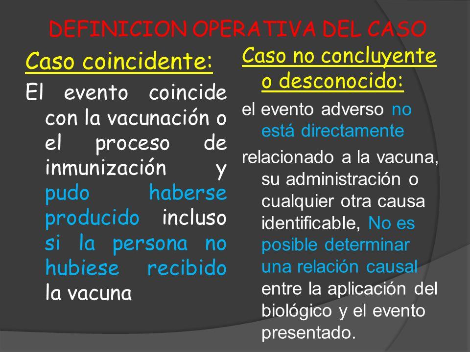 DEFINICION OPERATIVA DEL CASO Caso coincidente: El evento coincide con la vacunación o el proceso de inmunización y pudo haberse producido incluso si