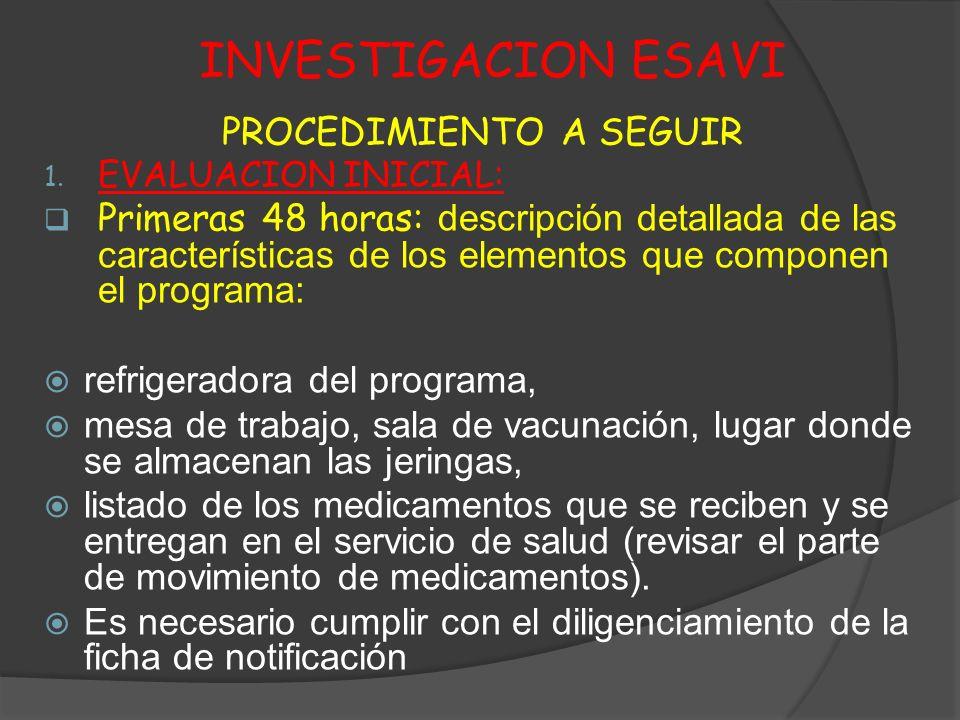 INVESTIGACION ESAVI PROCEDIMIENTO A SEGUIR 1. EVALUACION INICIAL: Primeras 48 horas: descripción detallada de las características de los elementos que