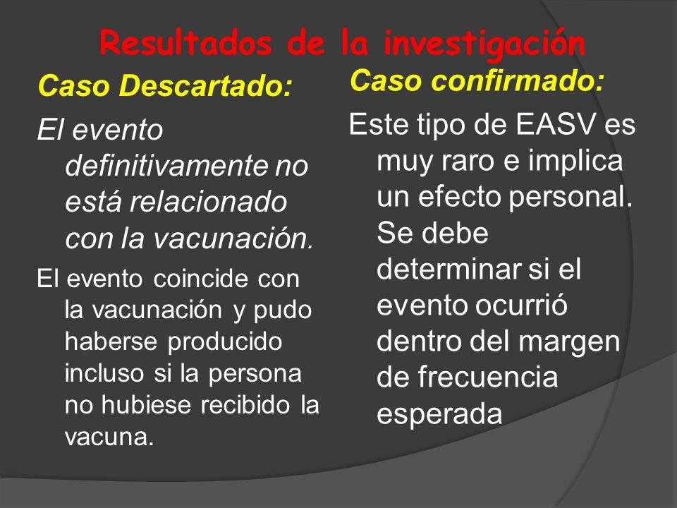 Resultados de la investigación Caso Descartado: El evento definitivamente no está relacionado con la vacunación. El evento coincide con la vacunación