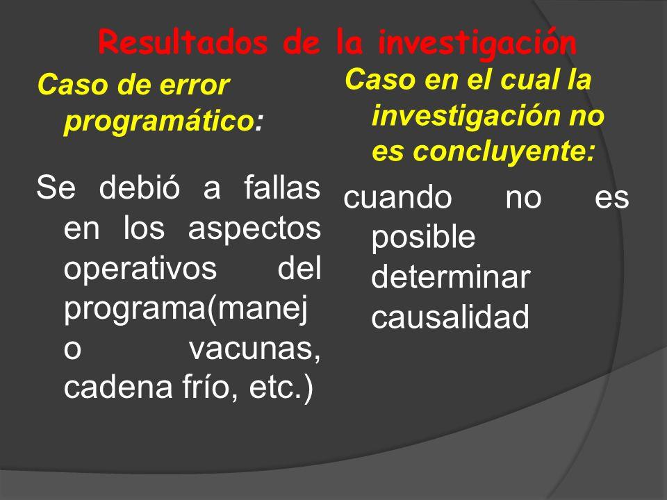 Resultados de la investigación Caso de error programático: Se debió a fallas en los aspectos operativos del programa(manej o vacunas, cadena frío, etc