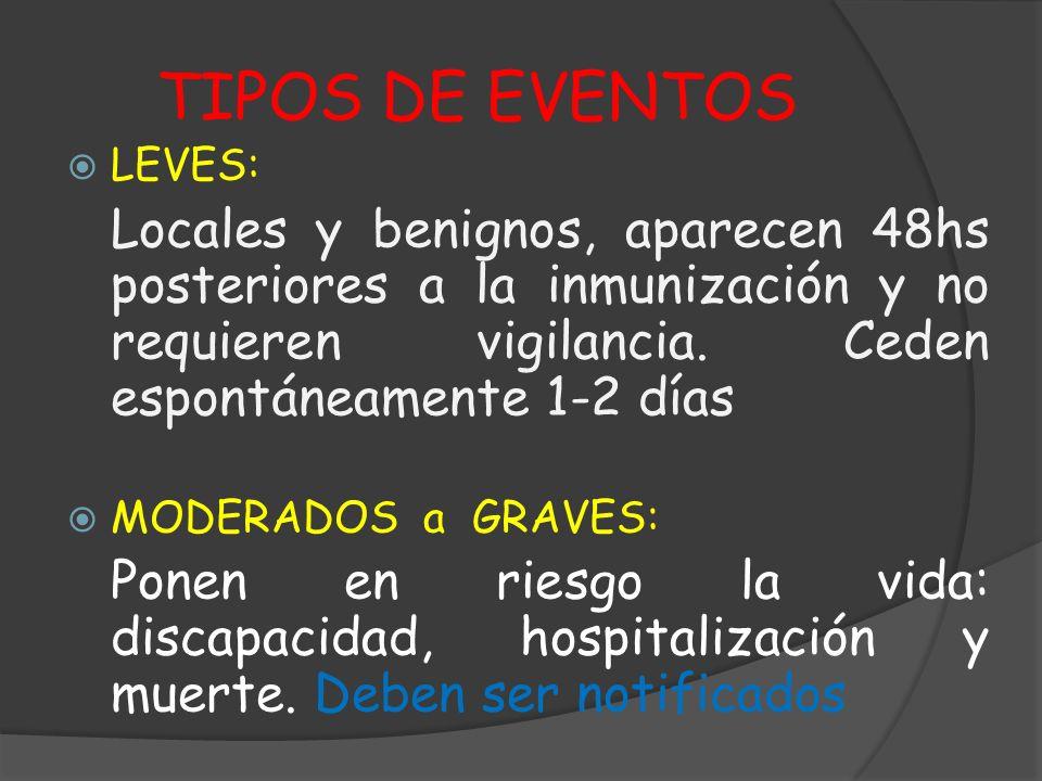TIPOS DE EVENTOS LEVES: Locales y benignos, aparecen 48hs posteriores a la inmunización y no requieren vigilancia. Ceden espontáneamente 1-2 días MODE
