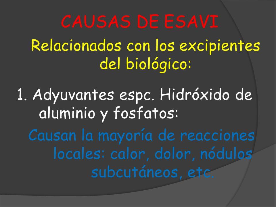 CAUSAS DE ESAVI Relacionados con los excipientes del biológico: 1. Adyuvantes espc. Hidróxido de aluminio y fosfatos: Causan la mayoría de reacciones