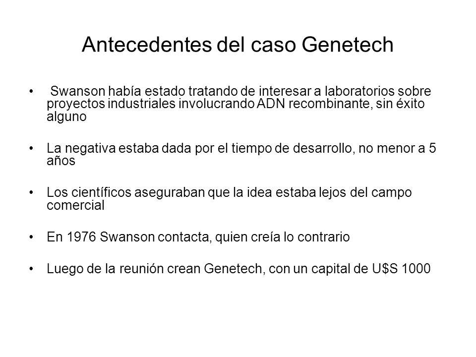 Antecedentes del caso Genetech Swanson había estado tratando de interesar a laboratorios sobre proyectos industriales involucrando ADN recombinante, s