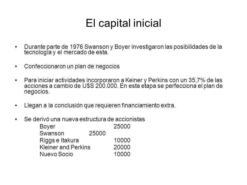 El capital inicial Durante parte de 1976 Swanson y Boyer investigaron las posibilidades de la tecnología y el mercado de esta. Confeccionaron un plan