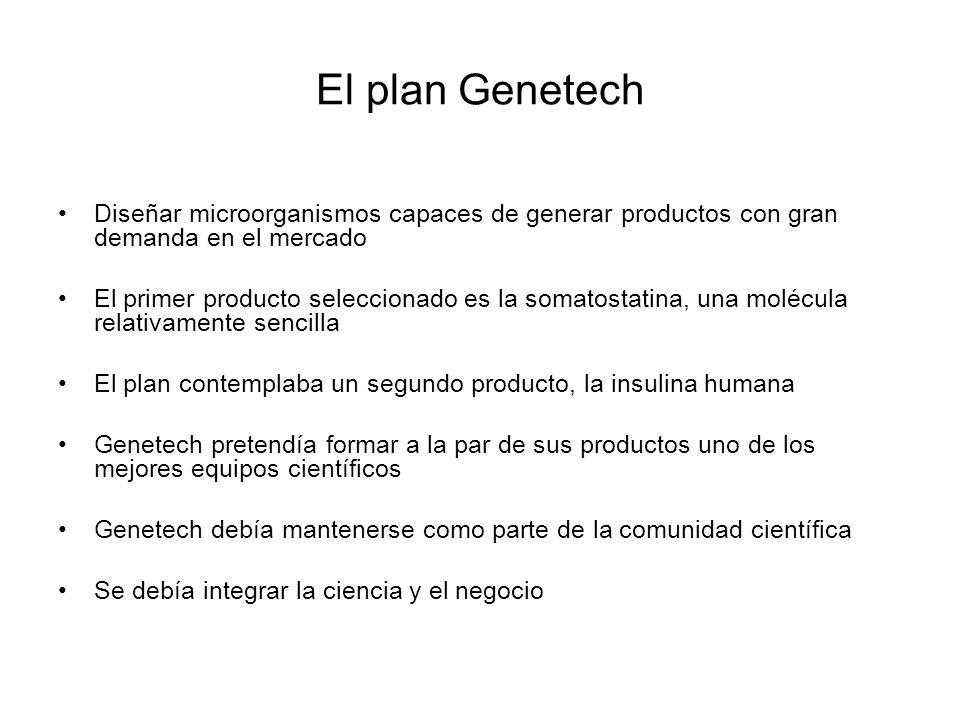 El plan Genetech Diseñar microorganismos capaces de generar productos con gran demanda en el mercado El primer producto seleccionado es la somatostati