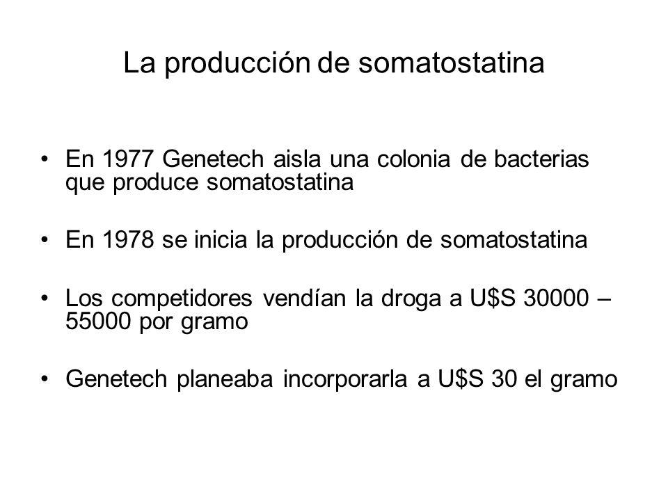 La insulina y hGH En agosto de 1978 Genetech anuncia que produjo insulina humana utilizando técnicas de ADN recombinante La fuente de insulina hasta el momento eran páncreas bovinos y porcinos El costo de un páncreas era de U$S 1,25 por 500 gr.