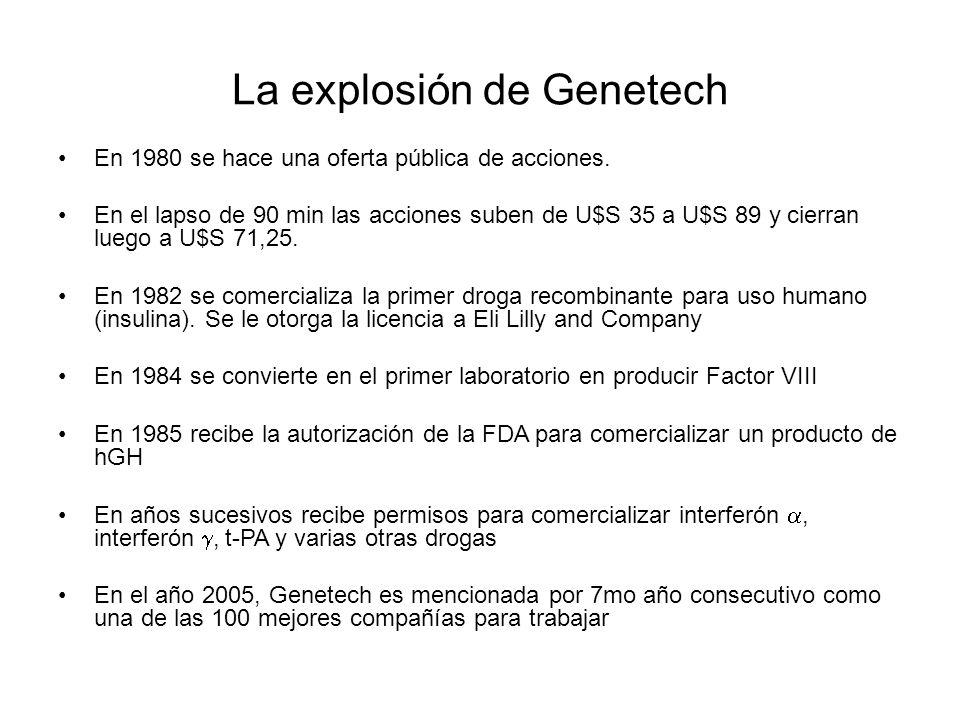 La explosión de Genetech En 1980 se hace una oferta pública de acciones. En el lapso de 90 min las acciones suben de U$S 35 a U$S 89 y cierran luego a