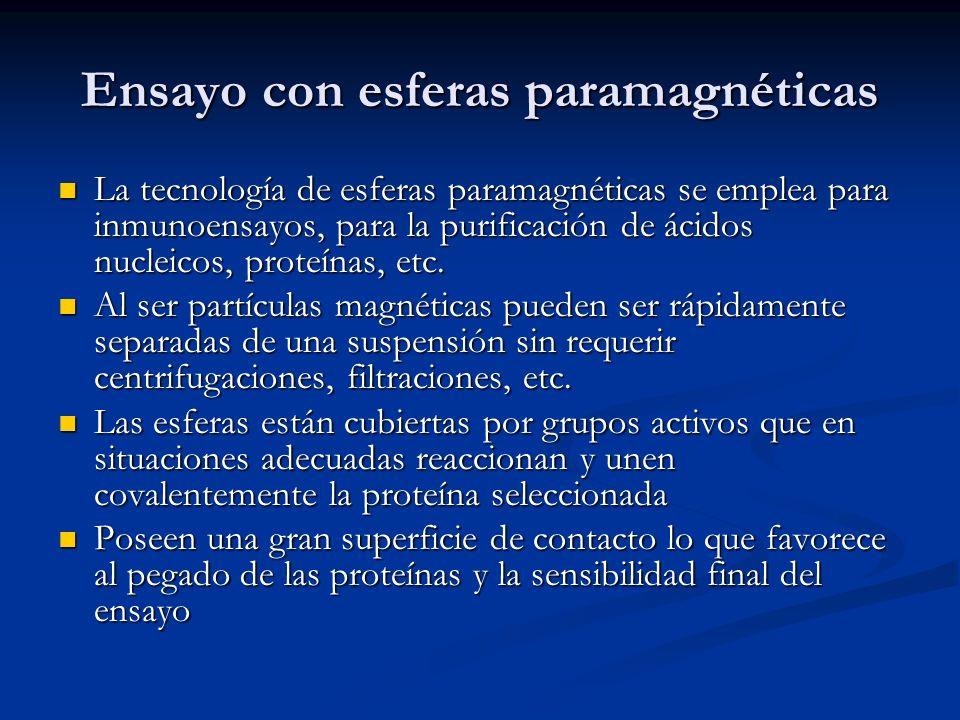 Ensayo con esferas paramagnéticas La tecnología de esferas paramagnéticas se emplea para inmunoensayos, para la purificación de ácidos nucleicos, prot