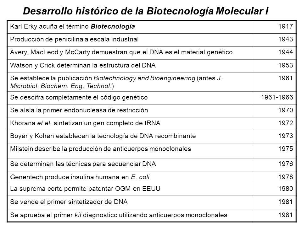 Desarrollo histórico de la Biotecnología Molecular I Karl Erky acuña el término Biotecnología1917 Producción de penicilina a escala industrial1943 Ave
