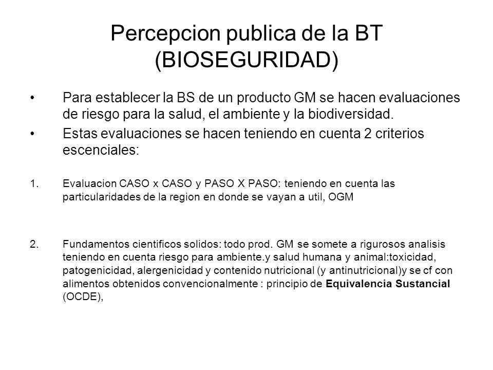 Percepcion publica de la BT (BIOSEGURIDAD) Para establecer la BS de un producto GM se hacen evaluaciones de riesgo para la salud, el ambiente y la bio