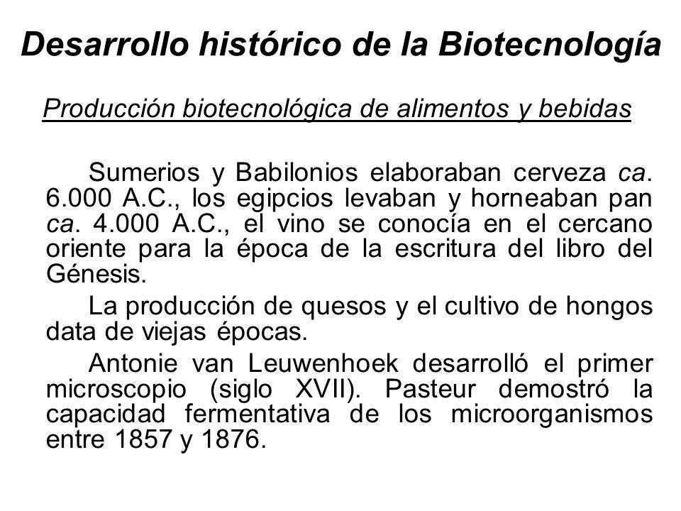 Productos por sectores industriales Productos químicos Orgánicos (commodities): etanol, acetona, butanol, ácidos orgánicos (acetato, citrato, etc.) Orgánicos finos (enzimas, polímeros) Inorgánicos (biohidrometalurgia) Productos farmacéuticos Antibióticos, anticuerpos monoclonales, esteroides, vacunas Energía Etanol, CH 4, nuevas formas de energía (H 2 ) Alimentos Lácteos, bebidas (alcohólicas, té, café), levadura, aditivos alimentarios, vitaminas, ácidos orgánicos (malato), PUC (proteína unicelular) Agricultura Vacunas Agrobiológicos (insecticidas, micoinsecticidas, herbicidas, promotores del crecimiento vegetal) Inoculantes (rizobacterias, micorrizas, endofitos) Cultivo de células vegetales Minería y medio ambiente Recuperación asistida del petróleo Descontaminación y biorremediación Electrónica Biosensores