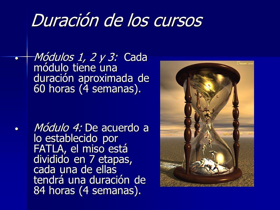 Duración de los cursos Módulos 1, 2 y 3: Cada módulo tiene una duración aproximada de 60 horas (4 semanas). Módulos 1, 2 y 3: Cada módulo tiene una du