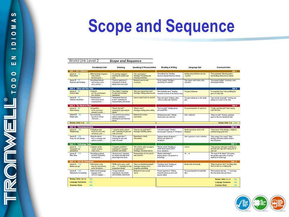 Sistema de Evaluación Evaluación inicial: Entrevista oral en inglés con evaluador que diagnostica nivel de inicio del alumno Cantidad: 1 Pruebas Parciales: Pruebas escritas de avance, después de cada 2 o 3 unidades.