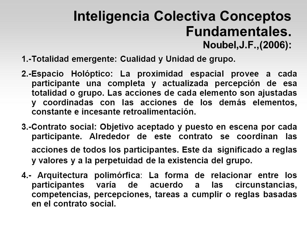 Inteligencia Colectiva Conceptos Fundamentales.