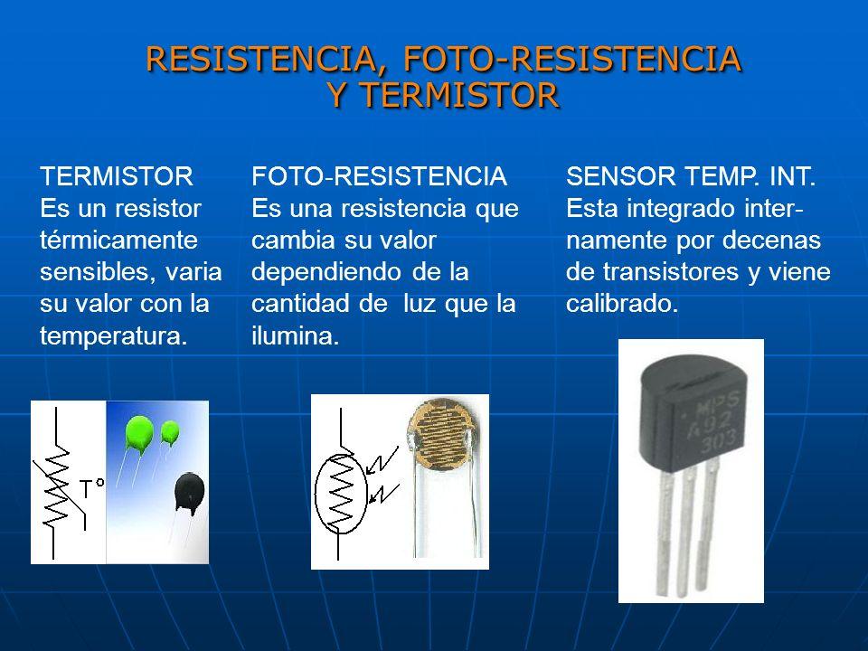 RESISTENCIA, FOTO-RESISTENCIA Y TERMISTOR TERMISTOR Es un resistor térmicamente sensibles, varia su valor con la temperatura. FOTO-RESISTENCIA Es una