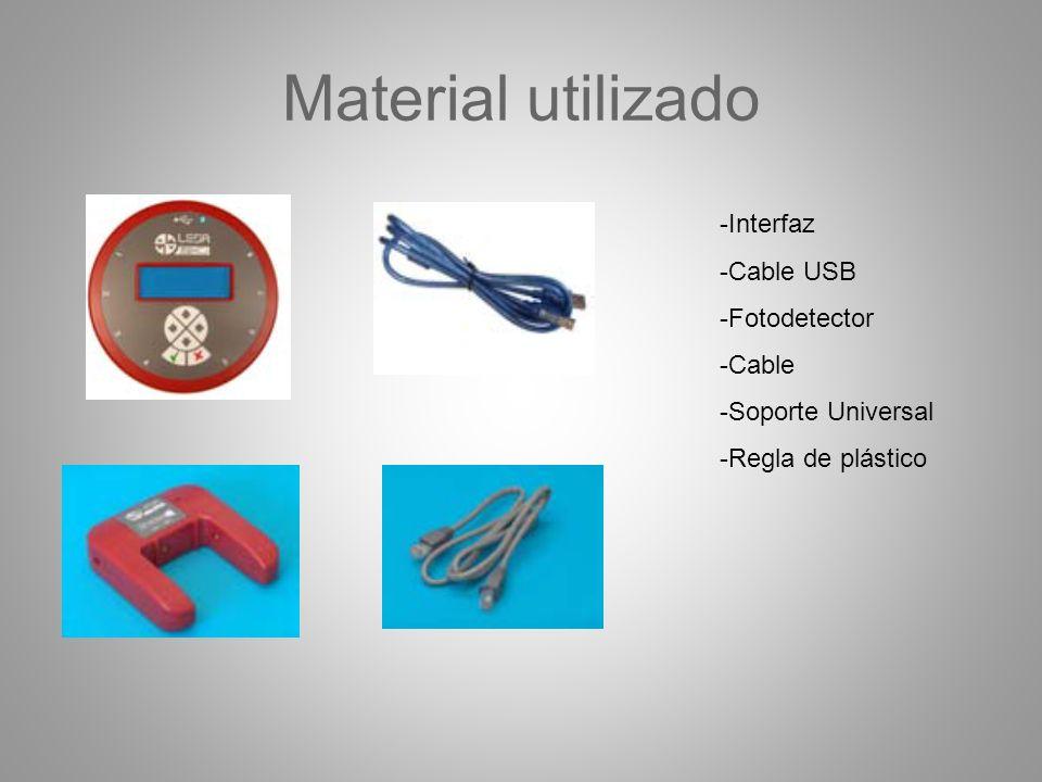 Material utilizado -Interfaz -Cable USB -Fotodetector -Cable -Soporte Universal -Regla de plástico
