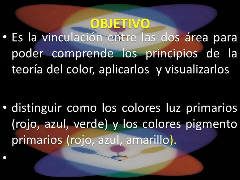 OBJETIVO Es la vinculación entre las dos área para poder comprende los principios de la teoría del color, aplicarlos y visualizarlos distinguir como l