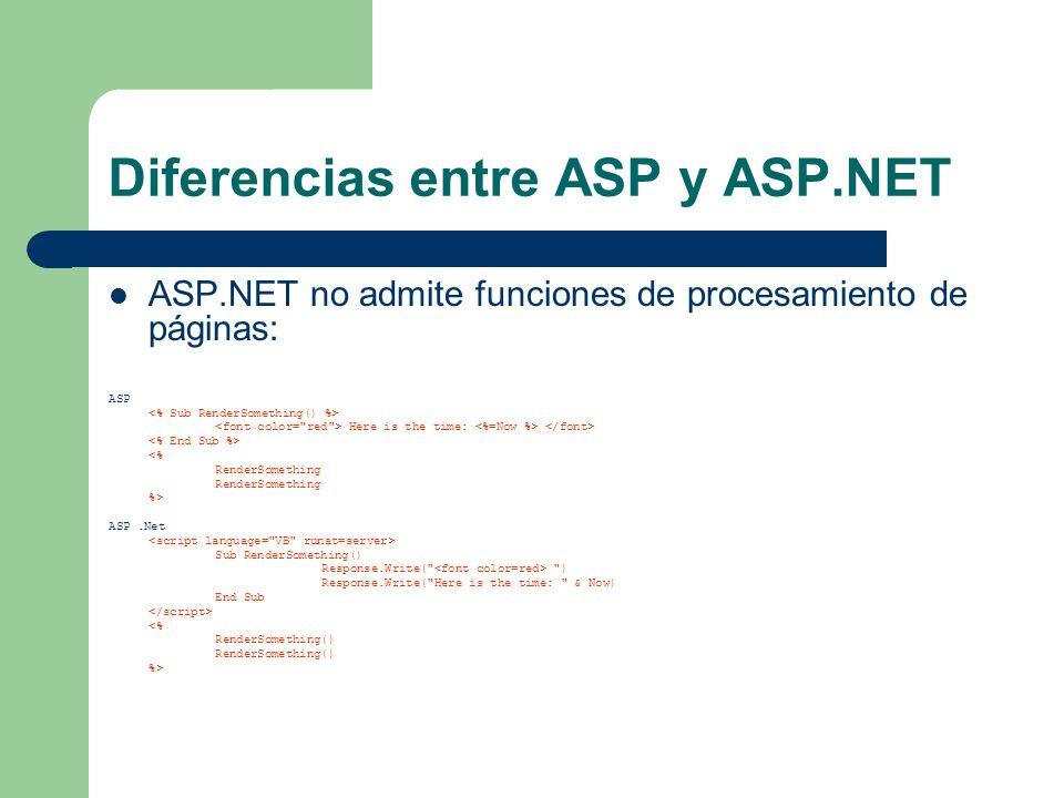 Diferencias entre ASP y ASP.NET ASP.NET no admite funciones de procesamiento de páginas: ASP Here is the time: <% RenderSomething %> ASP.Net Sub Rende