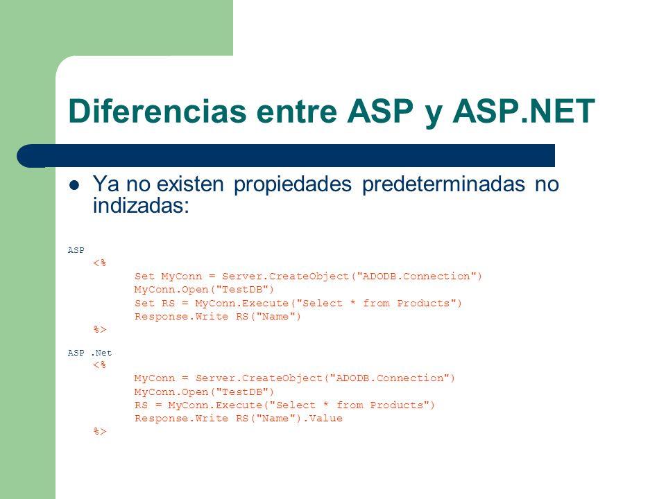 Diferencias entre ASP y ASP.NET Ya no existen propiedades predeterminadas no indizadas: ASP <% Set MyConn = Server.CreateObject(