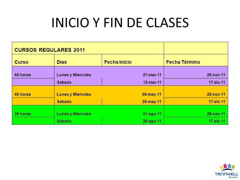 INICIO Y FIN DE CLASES CURSOS REGULARES 2011 CursoDíasFecha InicioFecha Término 60 horasLunes y Miercoles21-mar-1128-nov-11 Sabado12-mar-1117-dic-11 4