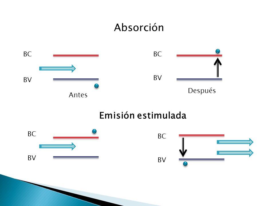 La fotoluminiscencia ocurre cuando un sistema se excita a un nivel de más alta energía por la absorción de un fotón y ocurre la emisión espontánea a un nivel más bajo de energía emitiendo un fotón en este proceso.