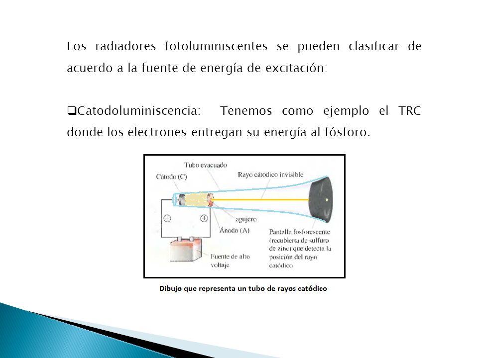 Los radiadores fotoluminiscentes se pueden clasificar de acuerdo a la fuente de energía de excitación: Catodoluminiscencia: Tenemos como ejemplo el TR