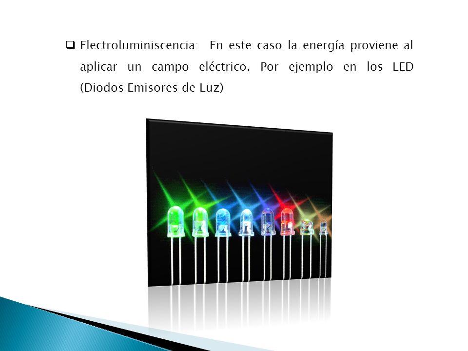 Electroluminiscencia: En este caso la energía proviene al aplicar un campo eléctrico. Por ejemplo en los LED (Diodos Emisores de Luz)
