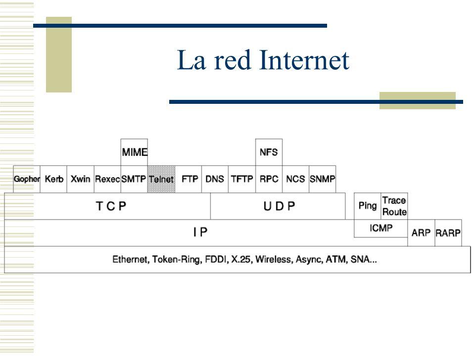 World Wide Web Protocolo de Transporte HTTP Se abre un socket en el puerto 80 del destino (puede necesitar DNS).