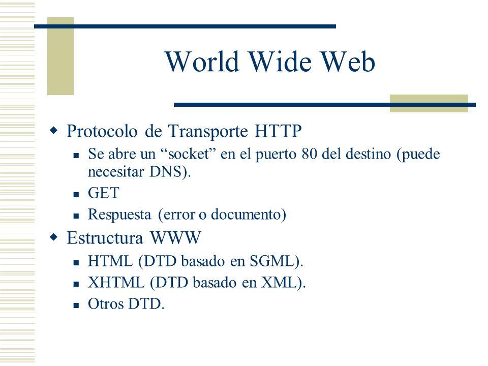 Diseño de Sitios Web Diseño Visual Diseño Lógico Diseño Físico