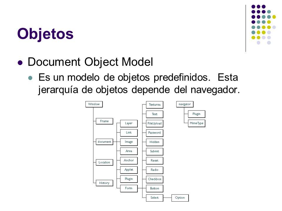 Objetos Document Object Model Es un modelo de objetos predefinidos. Esta jerarquía de objetos depende del navegador.