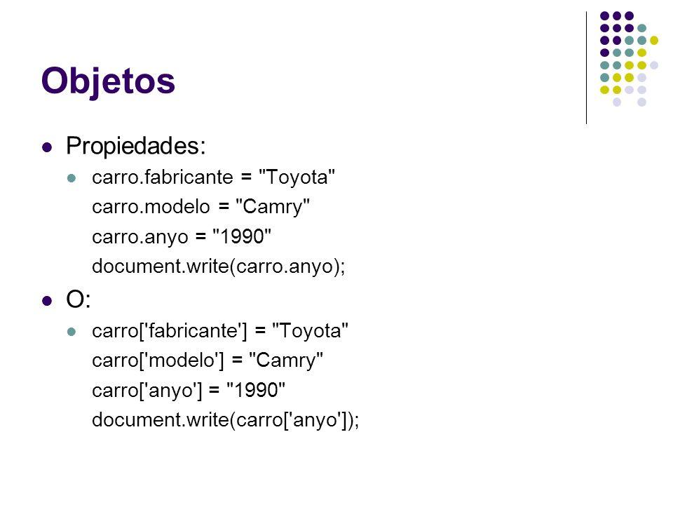 Objetos Propiedades: carro.fabricante =